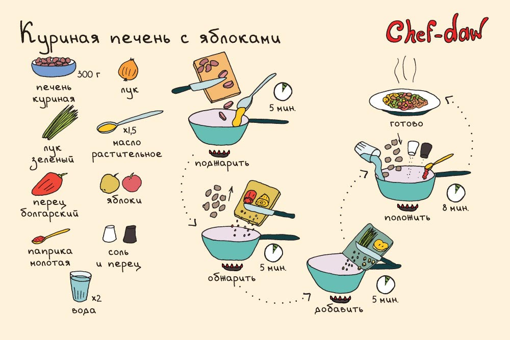 Картошка в скороварке рецепты с фото ноги, поднимите