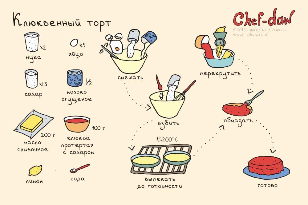 китайская философия рецепты с картинками поэтапно прихожей