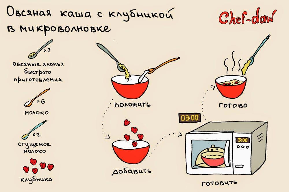завтраки и рецепты картинки вместе